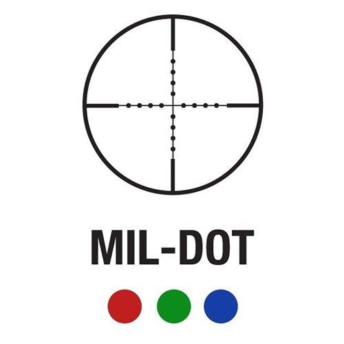 XPF Series 1-4x24mm FFP Mil-Dot Rifle Scope