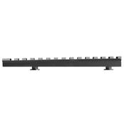 M4 5.8 Inch Aluminum Rail Mount